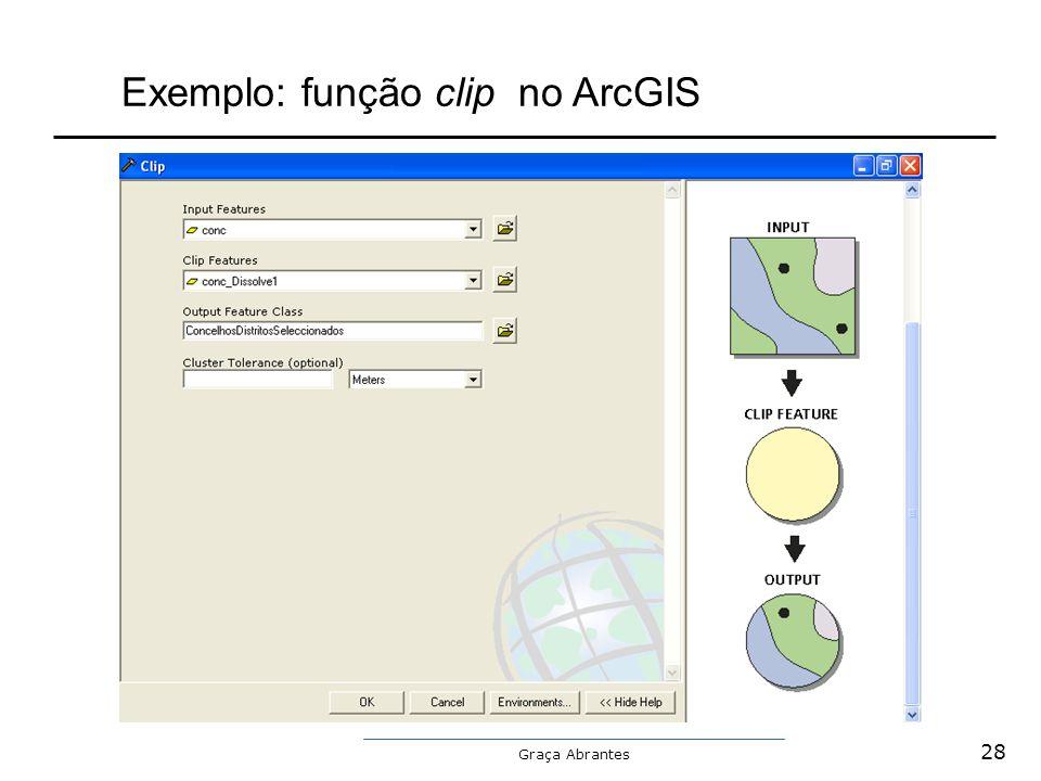 Graça Abrantes Exemplo: função clip no ArcGIS 28