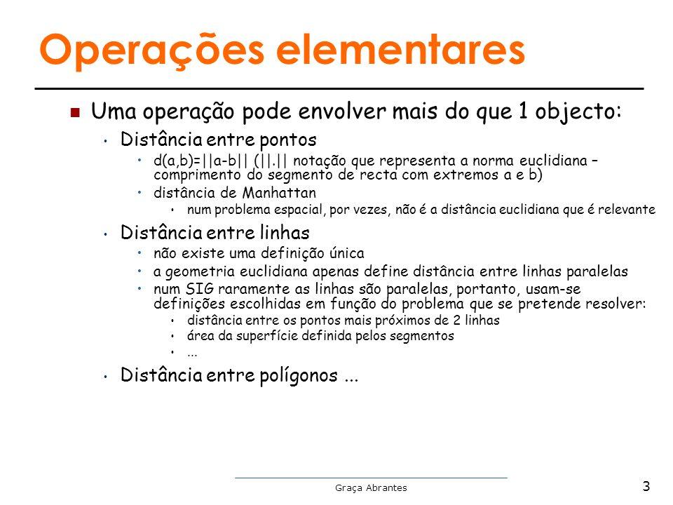 Graça Abrantes Dissolução: criação da tabela Criação da tabela de atributos associada – instrução SQL: Group by indica o atributo que define o agrupamento Select atrib1 From tabela_entrada Group by atrib1 Se se quiser também incluir no resultado da operação uma função f (soma, média,...) dos valores do atributo atrib2, aplicada a cada grupo definido da forma acima: Select atrib1, f(atrib2) From tabela_entrada Group by atrib1 14