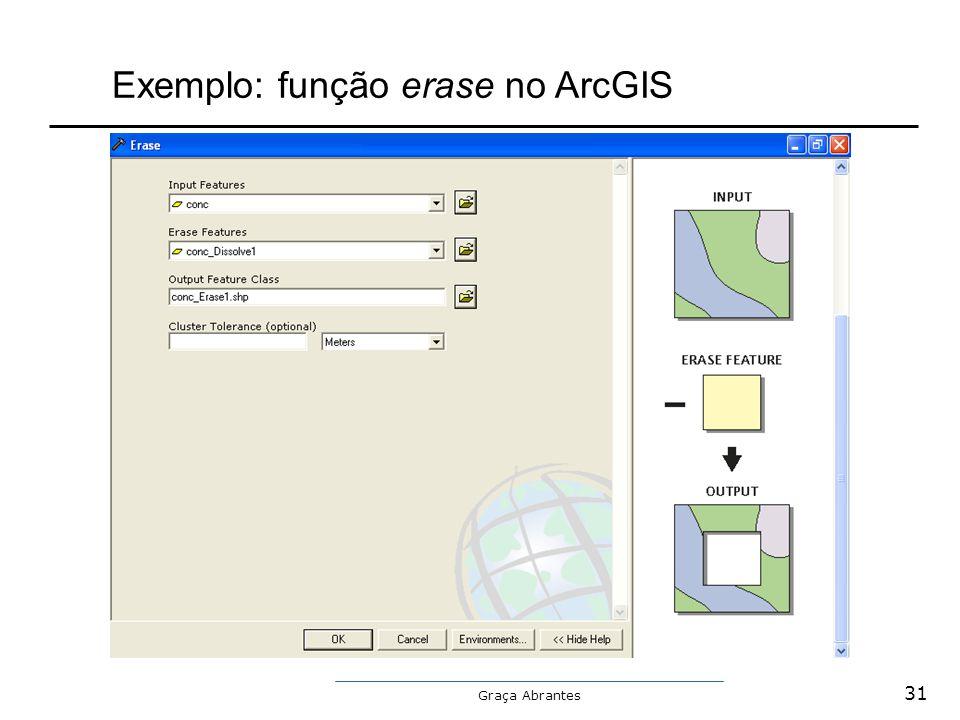 Graça Abrantes Exemplo: função erase no ArcGIS 31