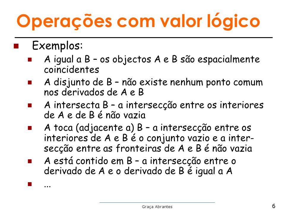 Graça Abrantes Operações de derivação Sobreposição topológica (ou overlay): os novos objectos espaciais são definidos após a intersecção dos objectos espaciais existentes em 2 ou mais conjuntos de dados geográficos a tabela de atributos resultante deste tipo de operações contém os atributos dos (2 ou mais) conjuntos de objectos sobre os quais a operação incide no caso do conjunto de dados geográficos (layer) resultante ser armazenado numa geodatabase, os valores correctos das áreas, perímetros e comprimentos (consoante aplicável) de cada (novo) objecto espacial (polígono ou linha) são calculados automaticamente; não sucede o mesmo no caso do conjunto de dados geográficos (layer) resultante ser armazenado em formato shapefile 17