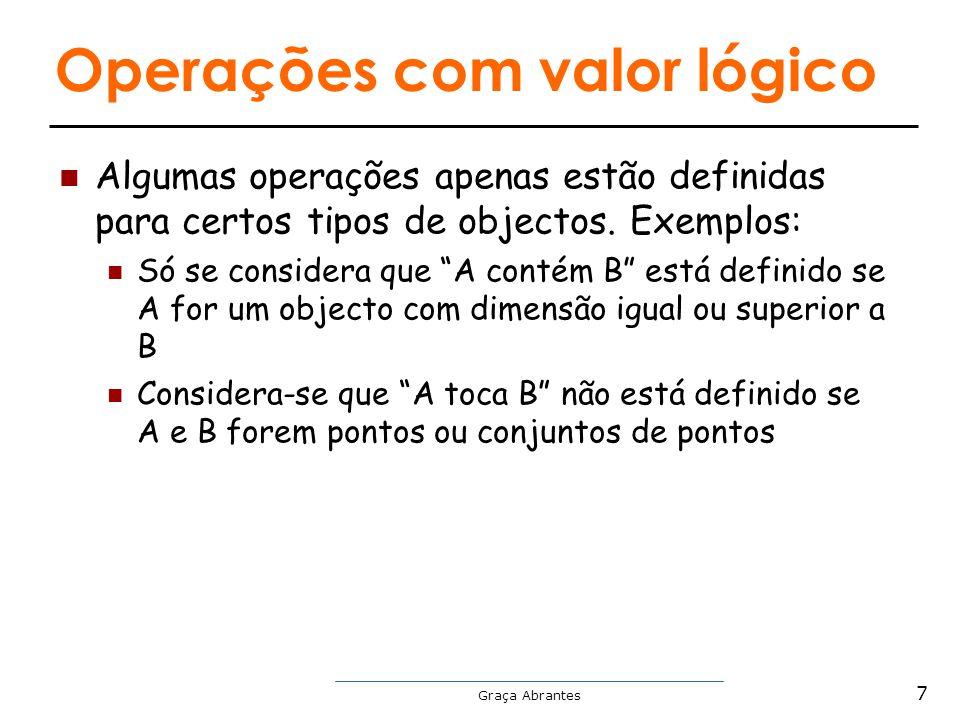 A partir de conjuntos de objectos espaciais podem ser criados novos objectos espaciais As operações que geram novos objectos espaciais (linhas, pontos ou polígonos) são designadas por operações para derivação aos novos objec tos espaciais chamamos objectos espaciais derivados algumas destas operações são definidas por operadores também utilizados nas relações boolenas (mas o resultado não é booleano!) exemplos: intersecção união complementar (ex.: complementar de A em B) centro de polígono (ou centróide) remoção de fronteiras comuns (dissolve) buffer de ponto, linha ou polígono Graça Abrantes Operações para derivação B A 8