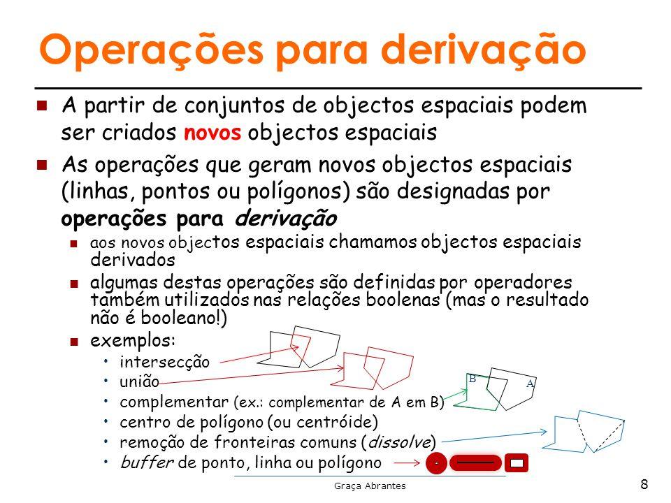 Graça Abrantes Operações básicas para derivação Geração de buffers dado um objecto A e um número k, define-se o polígono cujos pontos estão a uma distância de A inferior ou igual a k Envolvente convexo dado um objecto ou conjunto de objectos devolve o mais pequeno polígono (convexo) que contém todos esses objectos Intersecção dados 2 objectos devolve o(s) objectos(s) definidos por todos os pontos que são comuns aos 2 objectos dados isto é, os pontos que pertencem simultaneamente aos derivados (a união do interior e da fronteira) dos 2 objectos dados União...