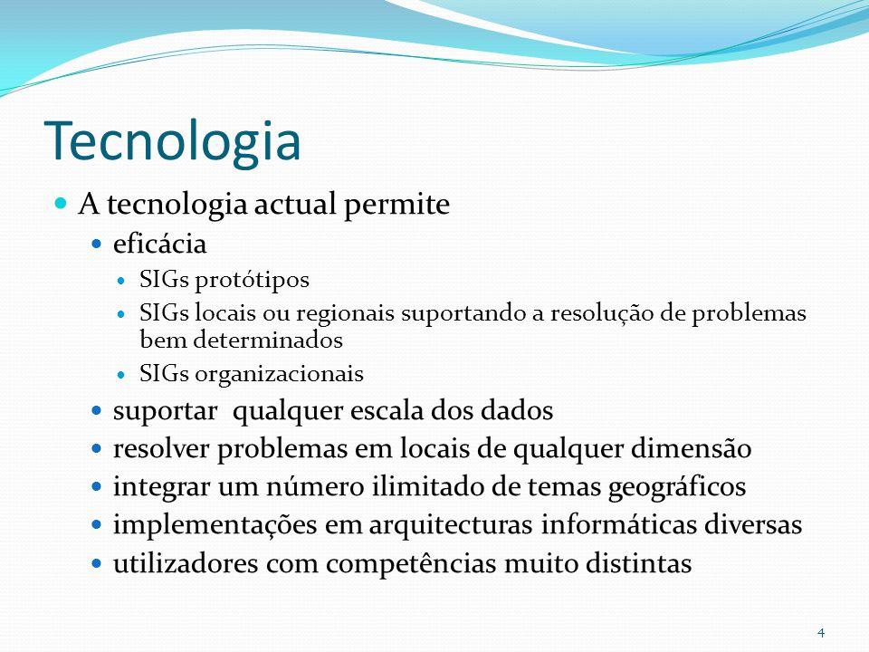 Tecnologia A tecnologia actual permite eficácia SIGs protótipos SIGs locais ou regionais suportando a resolução de problemas bem determinados SIGs org