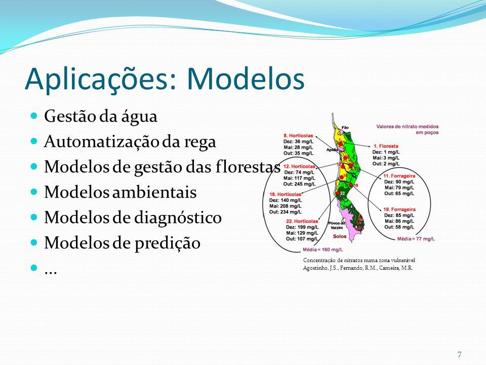 Aplicações: Modelos Gestão da água Automatização da rega Modelos de gestão das florestas Modelos ambientais Modelos de diagnóstico Modelos de predição