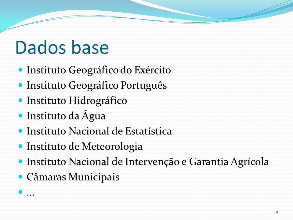 Dados base Instituto Geográfico do Exército Instituto Geográfico Português Instituto Hidrográfico Instituto da Água Instituto Nacional de Estatística