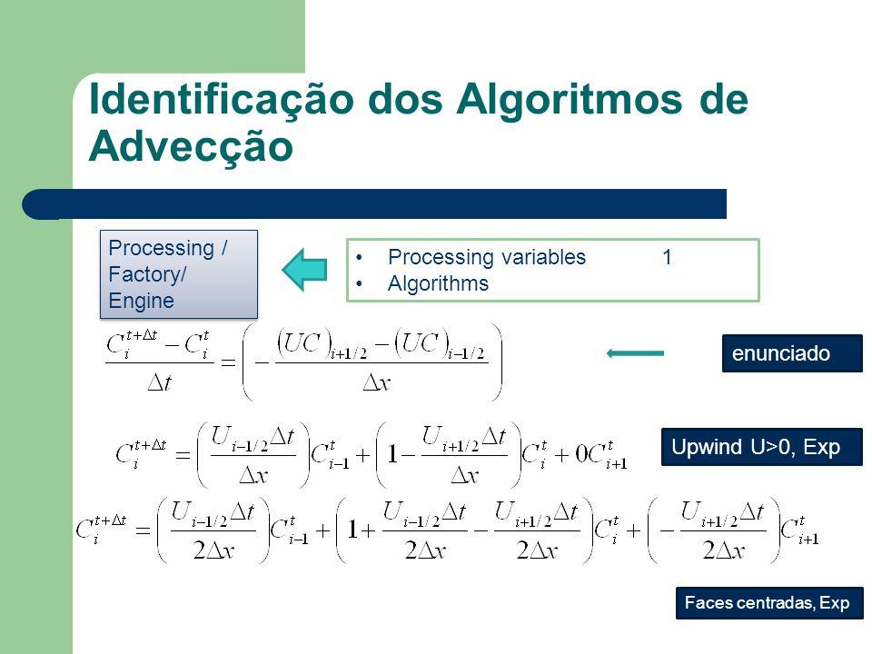 Identificação dos Algoritmos de Advecção Processing / Factory/ Engine Processing / Factory/ Engine Processing variables 1 Algorithms enunciado Upwind