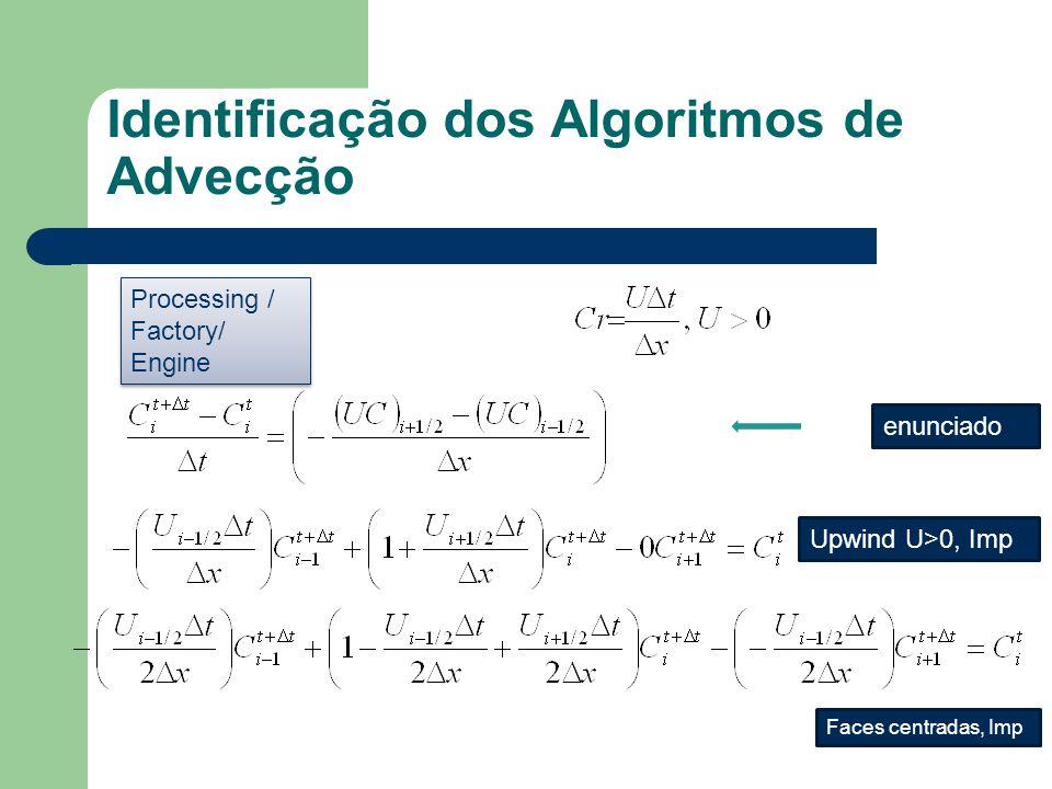 Identificação dos Algoritmos de Advecção Processing / Factory/ Engine Processing / Factory/ Engine enunciado Upwind U>0, Imp Faces centradas, Imp