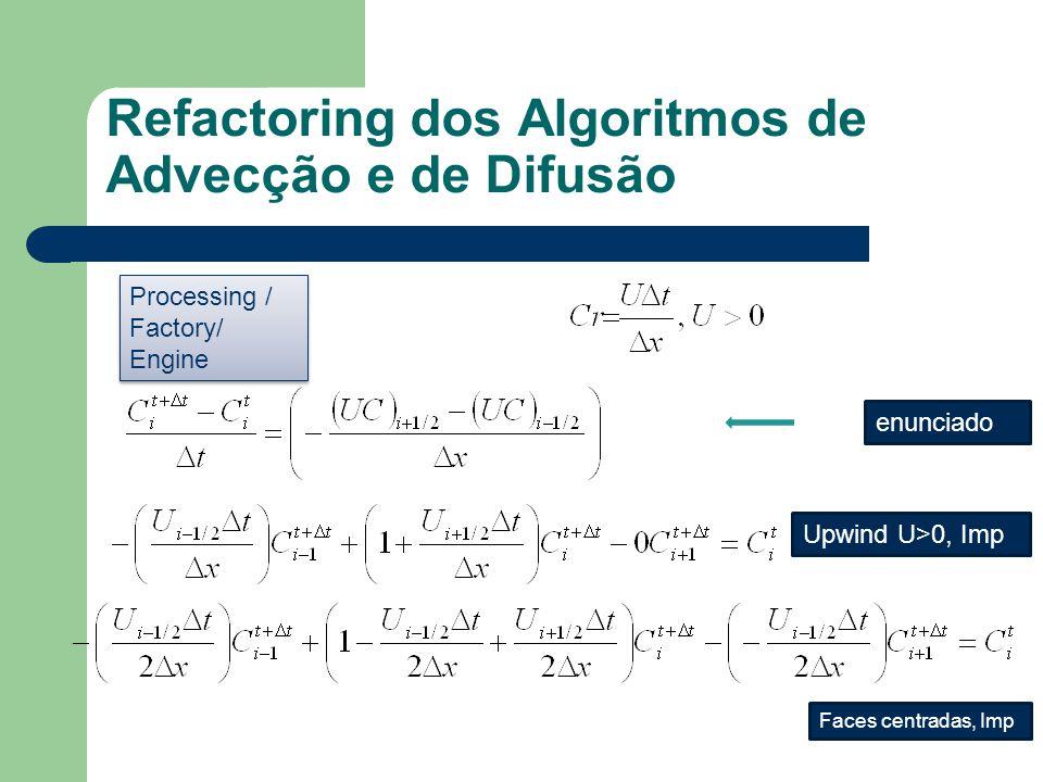 Refactoring dos Algoritmos de Advecção e de Difusão Processing / Factory/ Engine Processing / Factory/ Engine enunciado Upwind U>0, Imp Faces centrada