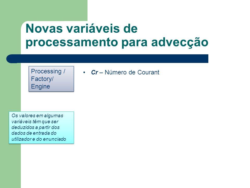 Novas variáveis de processamento para advecção Processing / Factory/ Engine Processing / Factory/ Engine Cr – Número de Courant Os valores em algumas