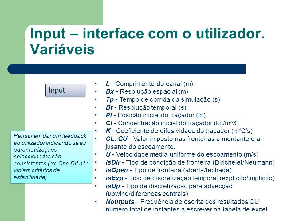 Input – interface com o utilizador. Variáveis Input L - Comprimento do canal (m) Dx - Resolução espacial (m) Tp - Tempo de corrida da simulação (s) Dt
