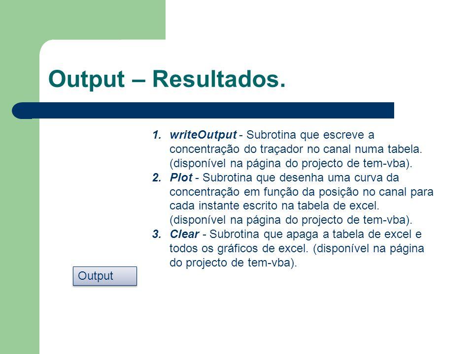 Output – Resultados. 1.writeOutput - Subrotina que escreve a concentração do traçador no canal numa tabela. (disponível na página do projecto de tem-v
