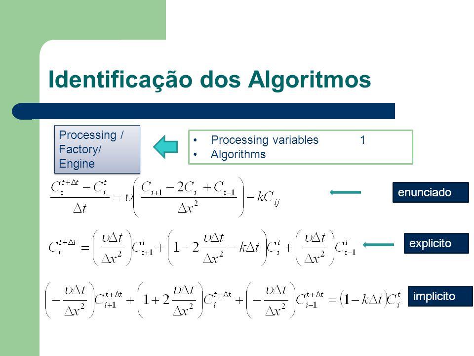 Identificação dos Algoritmos Processing / Factory/ Engine Processing / Factory/ Engine Processing variables 1 Algorithms enunciado explicito implicito