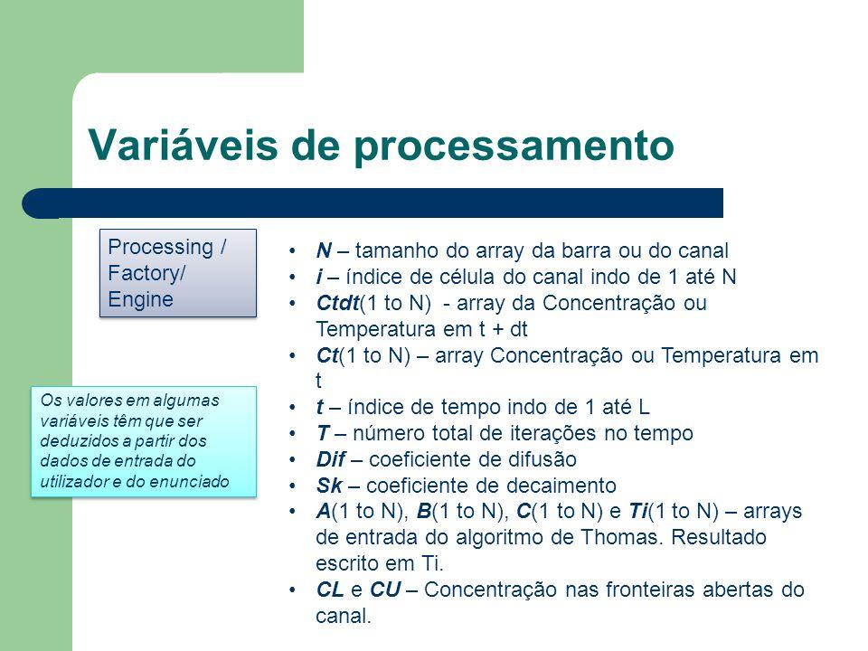 Variáveis de processamento Processing / Factory/ Engine Processing / Factory/ Engine N – tamanho do array da barra ou do canal i – índice de célula do