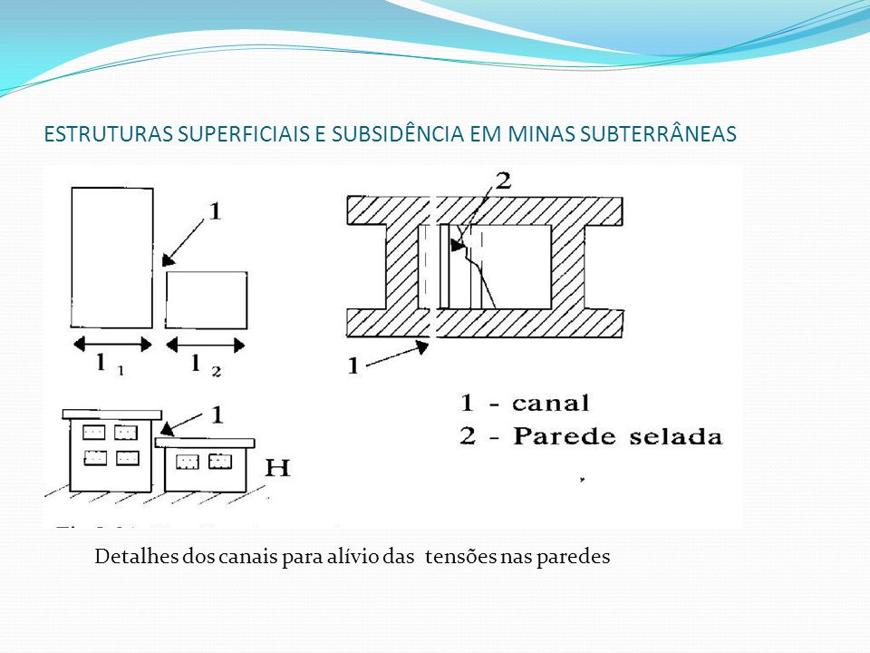 ESTRUTURAS SUPERFICIAIS E SUBSIDÊNCIA EM MINAS SUBTERRÂNEAS Detalhes dos canais para alívio das tensões nas paredes