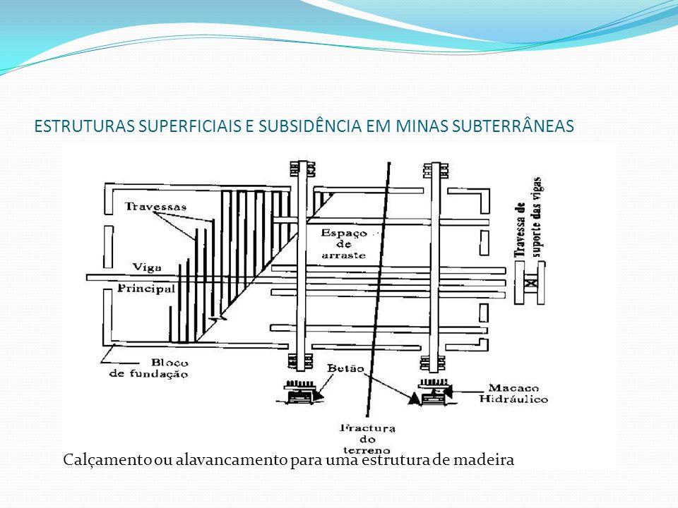 ESTRUTURAS SUPERFICIAIS E SUBSIDÊNCIA EM MINAS SUBTERRÂNEAS Calçamento ou alavancamento para uma estrutura de madeira