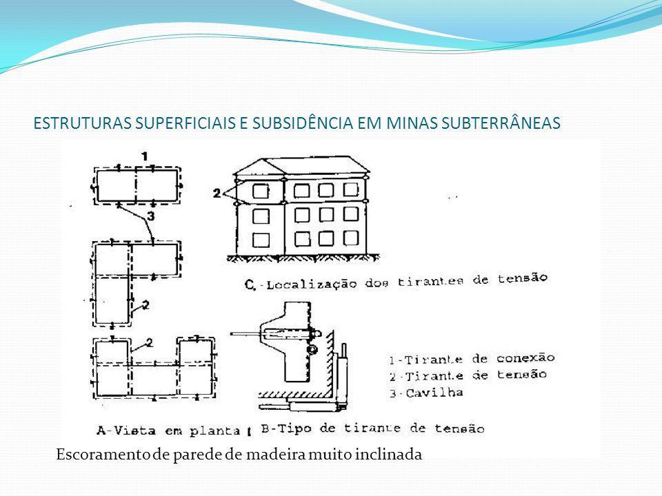 ESTRUTURAS SUPERFICIAIS E SUBSIDÊNCIA EM MINAS SUBTERRÂNEAS Escoramento de parede de madeira muito inclinada