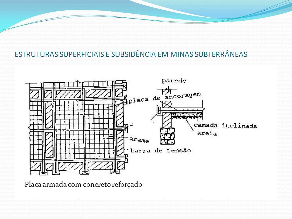 ESTRUTURAS SUPERFICIAIS E SUBSIDÊNCIA EM MINAS SUBTERRÂNEAS Placa armada com concreto reforçado