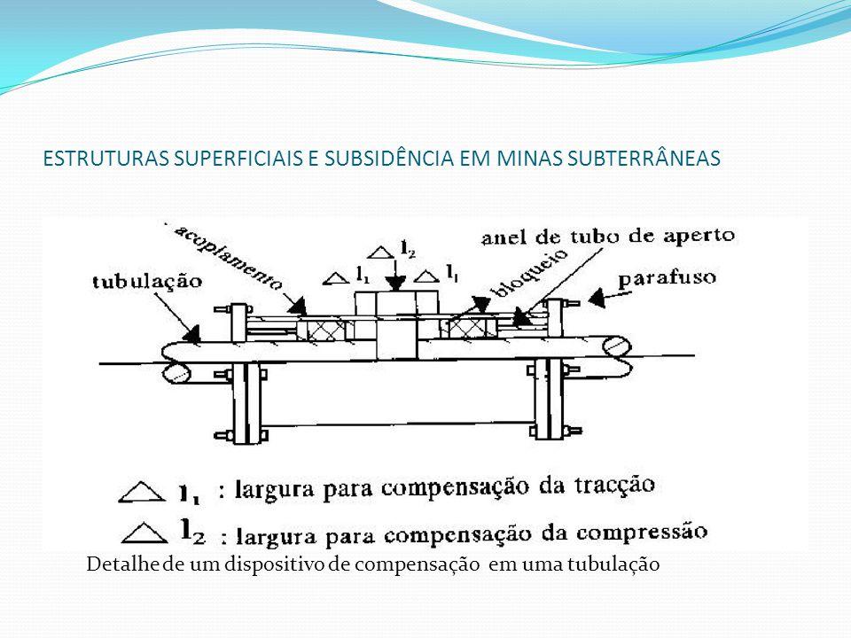 ESTRUTURAS SUPERFICIAIS E SUBSIDÊNCIA EM MINAS SUBTERRÂNEAS Detalhe de um dispositivo de compensação em uma tubulação