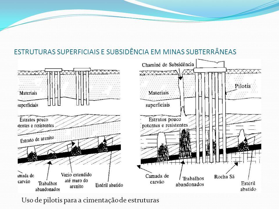 Uso de pilotis para a cimentação de estruturas