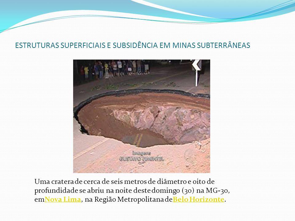 ESTRUTURAS SUPERFICIAIS E SUBSIDÊNCIA EM MINAS SUBTERRÂNEAS Uma cratera de cerca de seis metros de diâmetro e oito de profundidade se abriu na noite deste domingo (30) na MG-30, emNova Lima, na Região Metropolitana deBelo Horizonte.Nova LimaBelo Horizonte