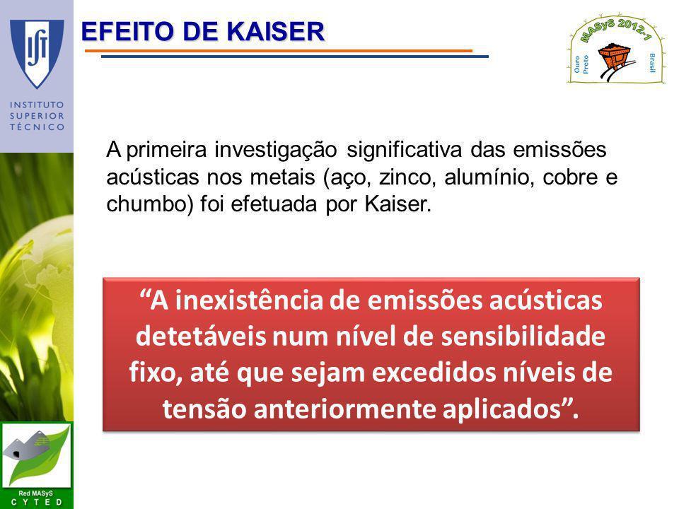 EFEITO DE KAISER A primeira investigação significativa das emissões acústicas nos metais (aço, zinco, alumínio, cobre e chumbo) foi efetuada por Kaise