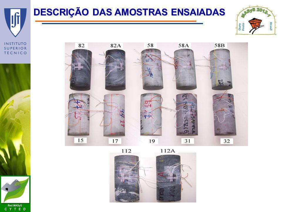 DESCRIÇÃO DAS AMOSTRAS ENSAIADAS