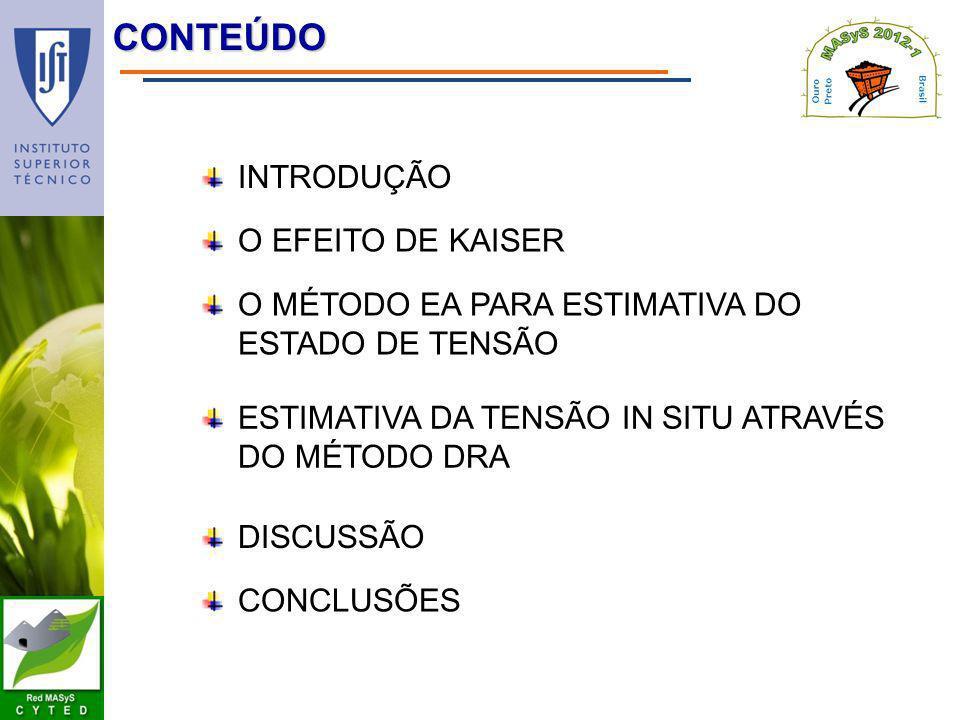 EFEITO DE KAISER ENSAIO DE FLEXÃO SOBRE TRÊS PONTOS Rocha xistosa
