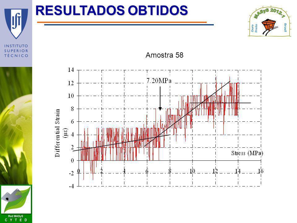 RESULTADOS OBTIDOS Amostra 58