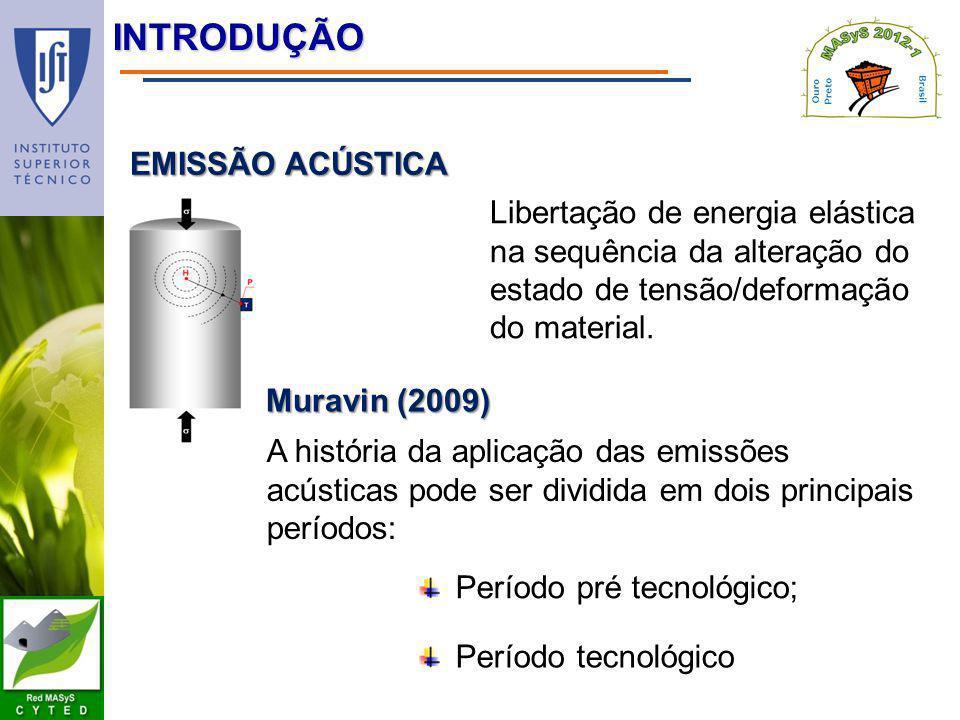 INTRODUÇÃO EMISSÃO ACÚSTICA Libertação de energia elástica na sequência da alteração do estado de tensão/deformação do material. Muravin (2009) A hist