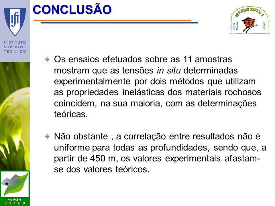 CONCLUSÃO Os ensaios efetuados sobre as 11 amostras mostram que as tensões in situ determinadas experimentalmente por dois métodos que utilizam as pro