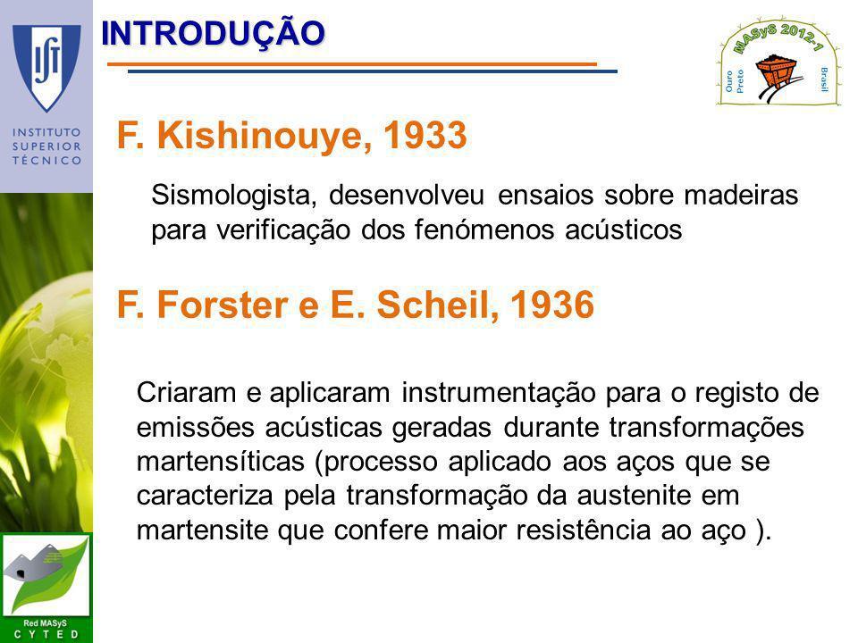 INTRODUÇÃO F. Kishinouye, 1933 Sismologista, desenvolveu ensaios sobre madeiras para verificação dos fenómenos acústicos F. Forster e E. Scheil, 1936