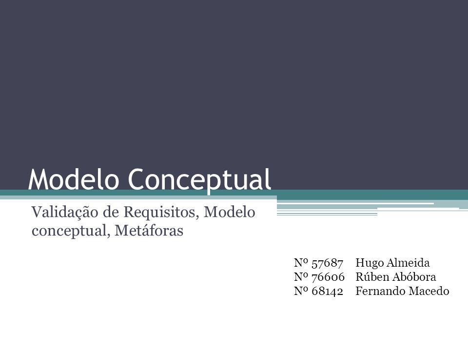 Modelo Conceptual Validação de Requisitos, Modelo conceptual, Metáforas Nº 57687 Nº 76606 Nº 68142 Hugo Almeida Rúben Abóbora Fernando Macedo