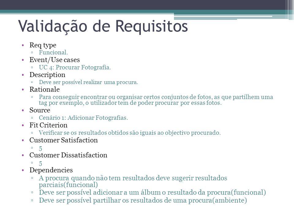 Validação de Requisitos Req type Funcional. Event/Use cases UC 4: Procurar Fotografia. Description Deve ser possível realizar uma procura. Rationale P