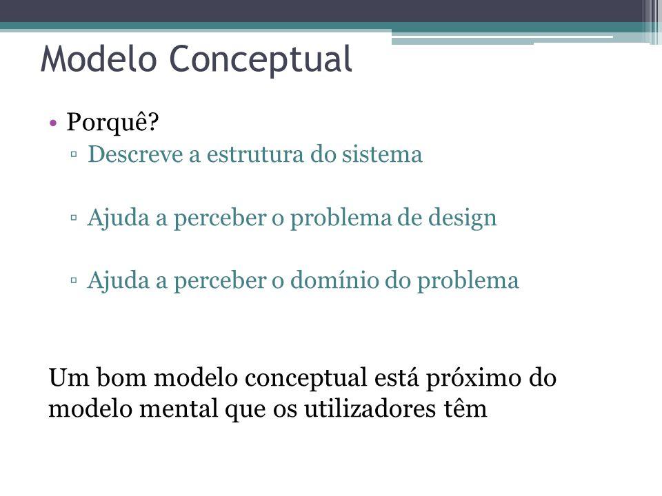 Modelo Conceptual Porquê? Descreve a estrutura do sistema Ajuda a perceber o problema de design Ajuda a perceber o domínio do problema Um bom modelo c