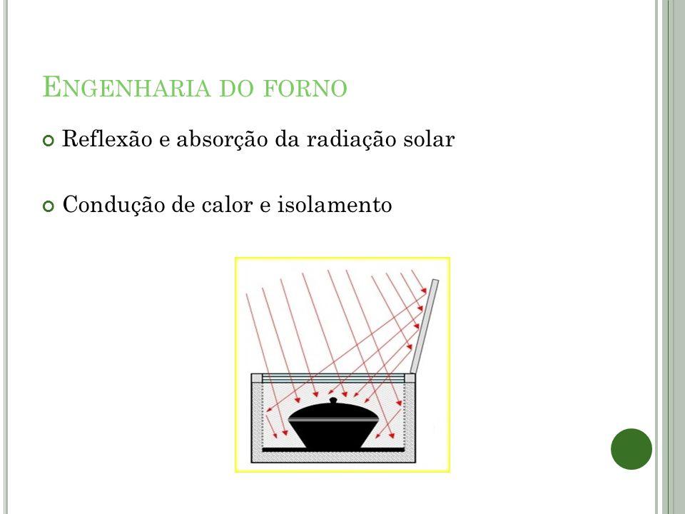 E NGENHARIA DO FORNO Reflexão e absorção da radiação solar Condução de calor e isolamento