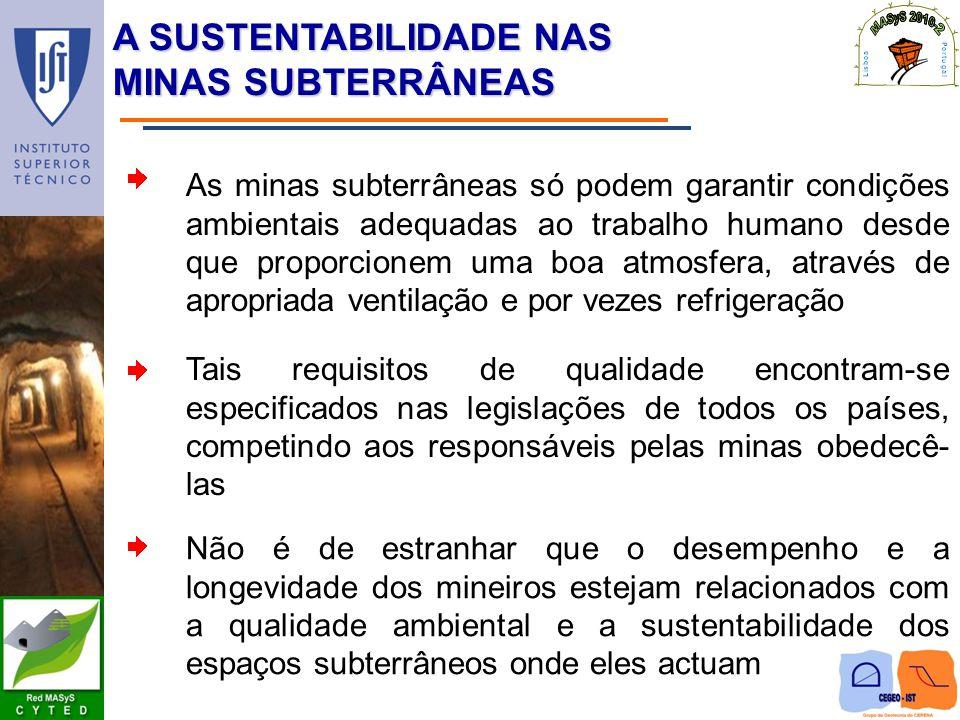 A SUSTENTABILIDADE NAS MINAS SUBTERRÂNEAS As minas subterrâneas só podem garantir condições ambientais adequadas ao trabalho humano desde que proporci