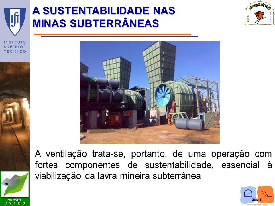 A SUSTENTABILIDADE NAS MINAS SUBTERRÂNEAS A ventilação trata-se, portanto, de uma operação com fortes componentes de sustentabilidade, essencial à via