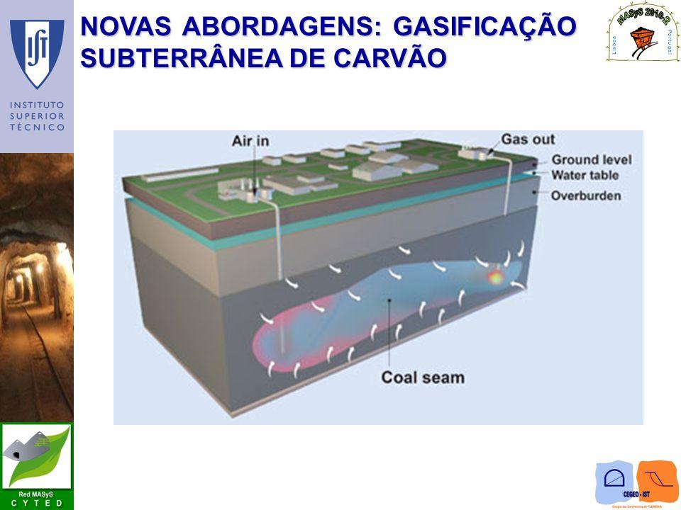 NOVAS ABORDAGENS: GASIFICAÇÃO SUBTERRÂNEA DE CARVÃO