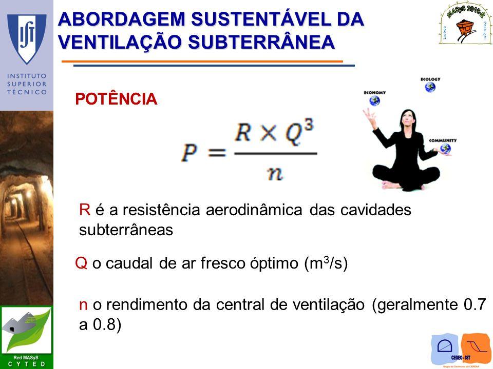 ABORDAGEM SUSTENTÁVEL DA VENTILAÇÃO SUBTERRÂNEA POTÊNCIA Q o caudal de ar fresco óptimo (m 3 /s) n o rendimento da central de ventilação (geralmente 0