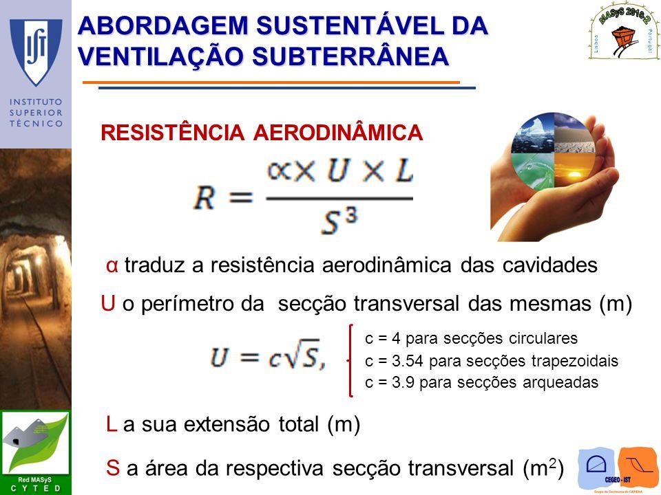 ABORDAGEM SUSTENTÁVEL DA VENTILAÇÃO SUBTERRÂNEA RESISTÊNCIA AERODINÂMICA U o perímetro da secção transversal das mesmas (m) L a sua extensão total (m)
