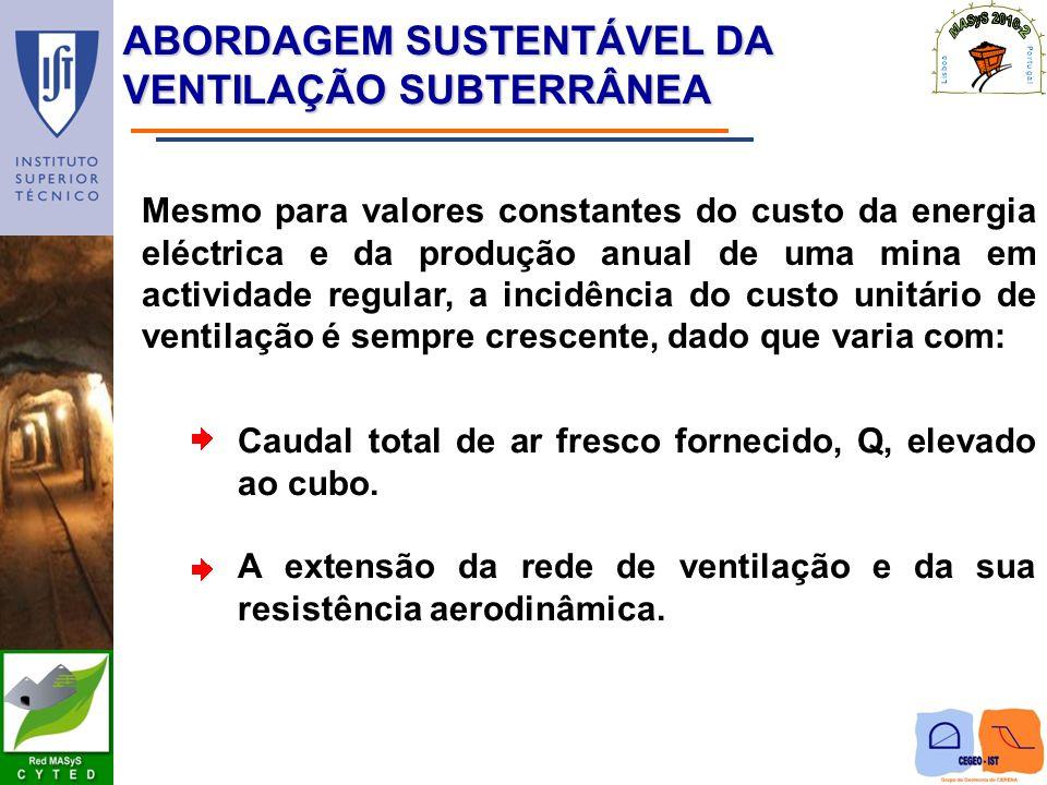 ABORDAGEM SUSTENTÁVEL DA VENTILAÇÃO SUBTERRÂNEA Mesmo para valores constantes do custo da energia eléctrica e da produção anual de uma mina em activid