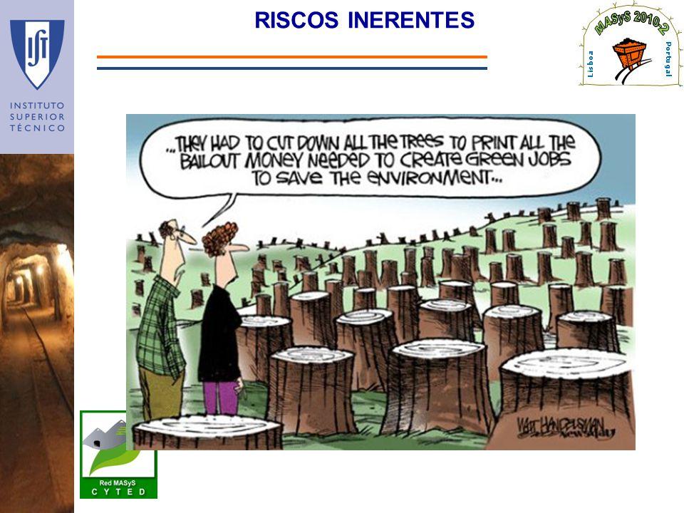 RISCOS INERENTES