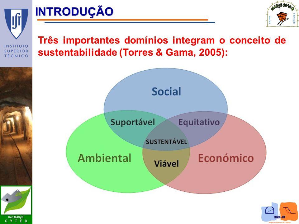 INTRODUÇÃO Três importantes domínios integram o conceito de sustentabilidade (Torres & Gama, 2005):