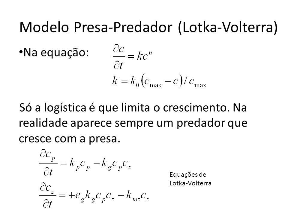 Modelo Presa-Predador (Lotka-Volterra) Na equação: Só a logística é que limita o crescimento. Na realidade aparece sempre um predador que cresce com a