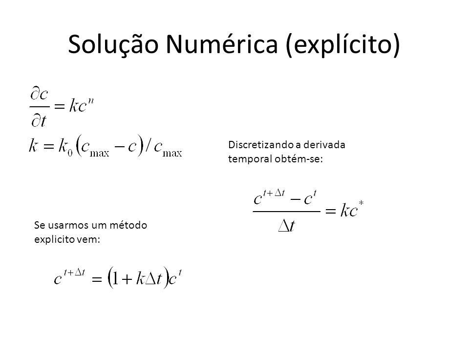 Solução Numérica (explícito) Se usarmos um método explicito vem: Discretizando a derivada temporal obtém-se: