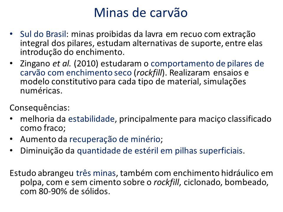 Minas de carvão Sul do Brasil: minas proibidas da lavra em recuo com extração integral dos pilares, estudam alternativas de suporte, entre elas introd