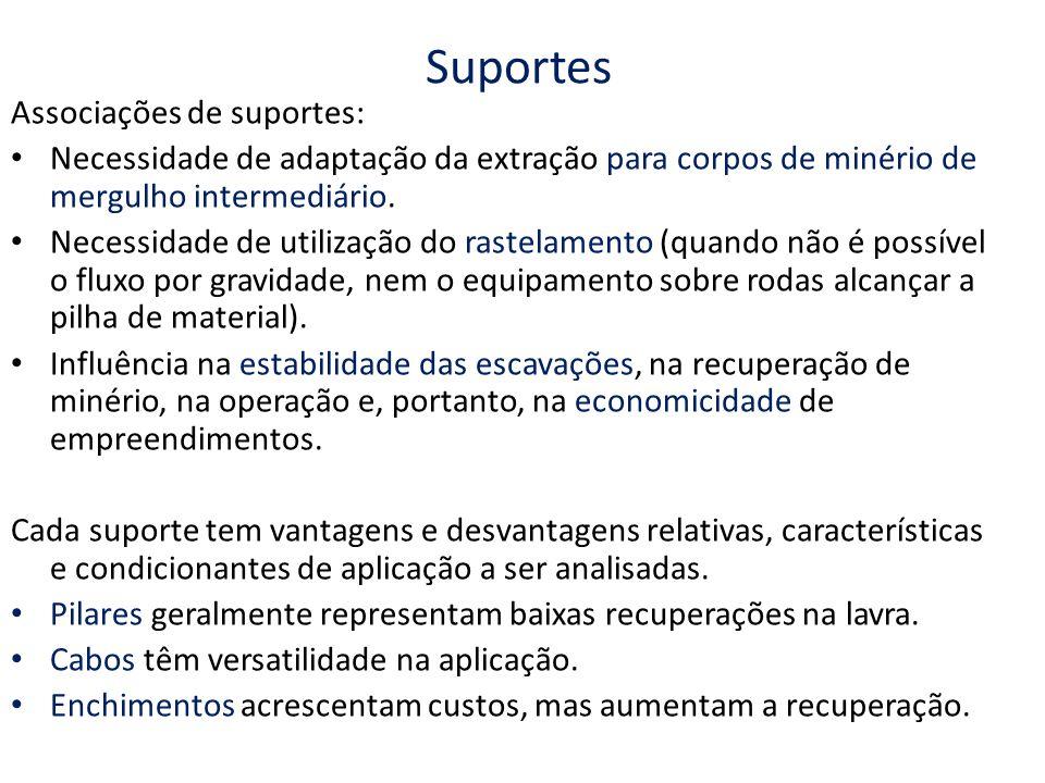 Suportes Associações de suportes: Necessidade de adaptação da extração para corpos de minério de mergulho intermediário. Necessidade de utilização do