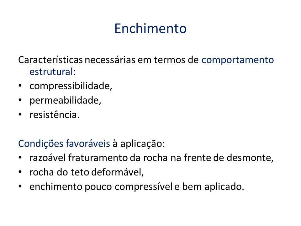 Enchimento Características necessárias em termos de comportamento estrutural: compressibilidade, permeabilidade, resistência. Condições favoráveis à a