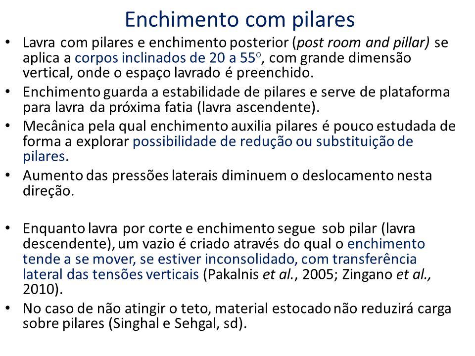 Enchimento com pilares Lavra com pilares e enchimento posterior (post room and pillar) se aplica a corpos inclinados de 20 a 55 o, com grande dimensão