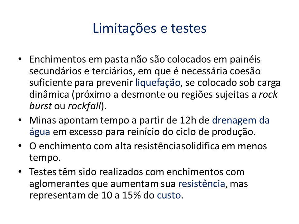 Limitações e testes Enchimentos em pasta não são colocados em painéis secundários e terciários, em que é necessária coesão suficiente para prevenir li